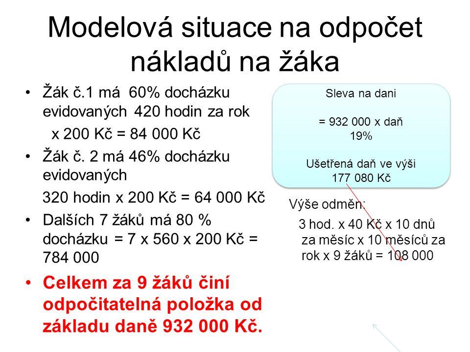 Modelová situace na odpočet nákladů na žáka Žák č.1 má 60% docházku evidovaných 420 hodin za rok x 200 Kč = 84 000 Kč Žák č. 2 má 46% docházku evidova