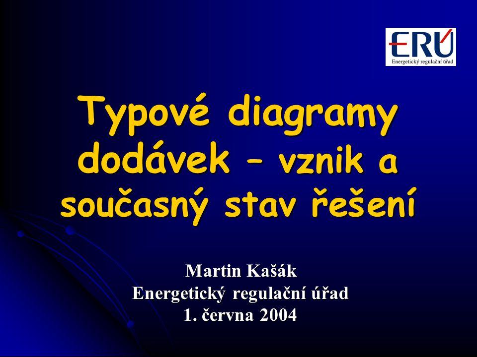 Typové diagramy dodávek – vznik a současný stav řešení Martin Kašák Energetický regulační úřad 1. června 2004