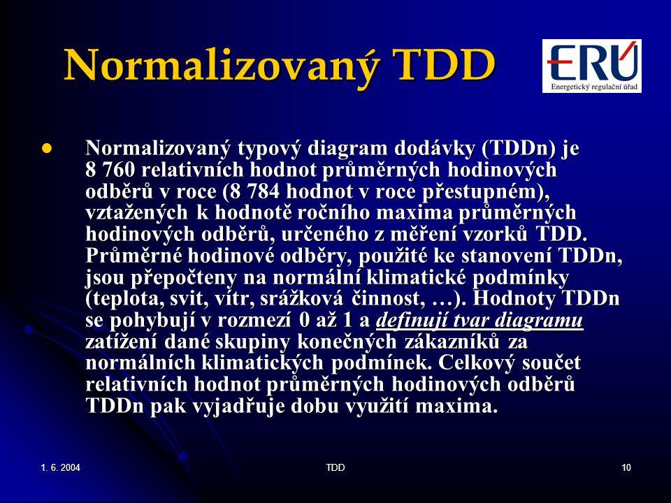1. 6. 2004TDD10 Normalizovaný TDD Normalizovaný typový diagram dodávky (TDDn) je 8 760 relativních hodnot průměrných hodinových odběrů v roce (8 784 h