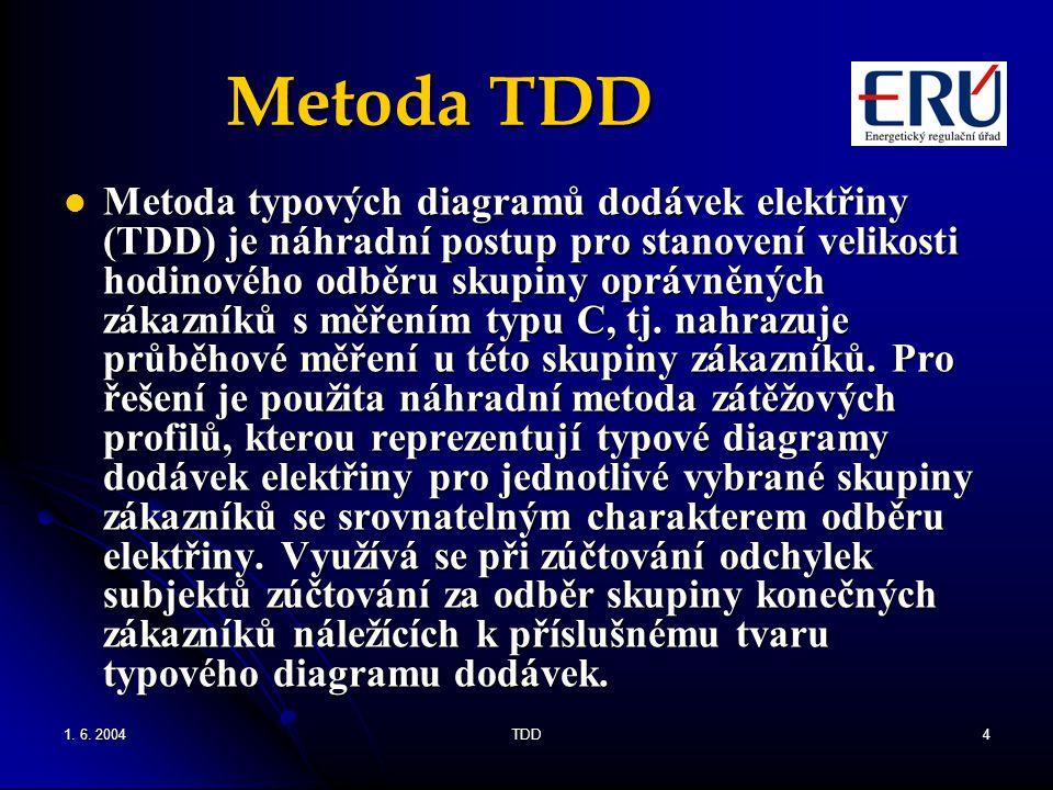 1. 6. 2004TDD4 Metoda TDD Metoda typových diagramů dodávek elektřiny (TDD) je náhradní postup pro stanovení velikosti hodinového odběru skupiny oprávn