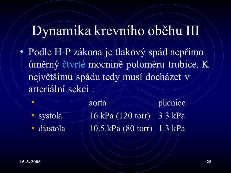 15. 3. 200628 Dynamika krevního oběhu III Podle H-P zákona je tlakový spád nepřímo úměrný čtvrté mocnině poloměru trubice. K největšímu spádu tedy mus