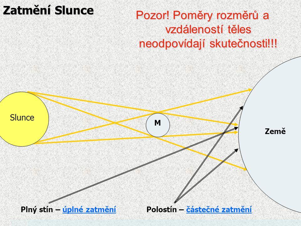 Zatmění Slunce a Měsíce  K těmto jevům dochází, pokud se Slunce, Země a Měsíc dostanou do jedné přímky  Stín Měsíce dopadající na Zemi = zatmění Slunce zatmění Sluncezatmění Slunce  Pokud se Měsíc v úplňku dostane do stínu Země = zatmění Měsíce zatmění Měsíce zatmění Měsíce  Určete, které zatmění je vzácnější a proč.
