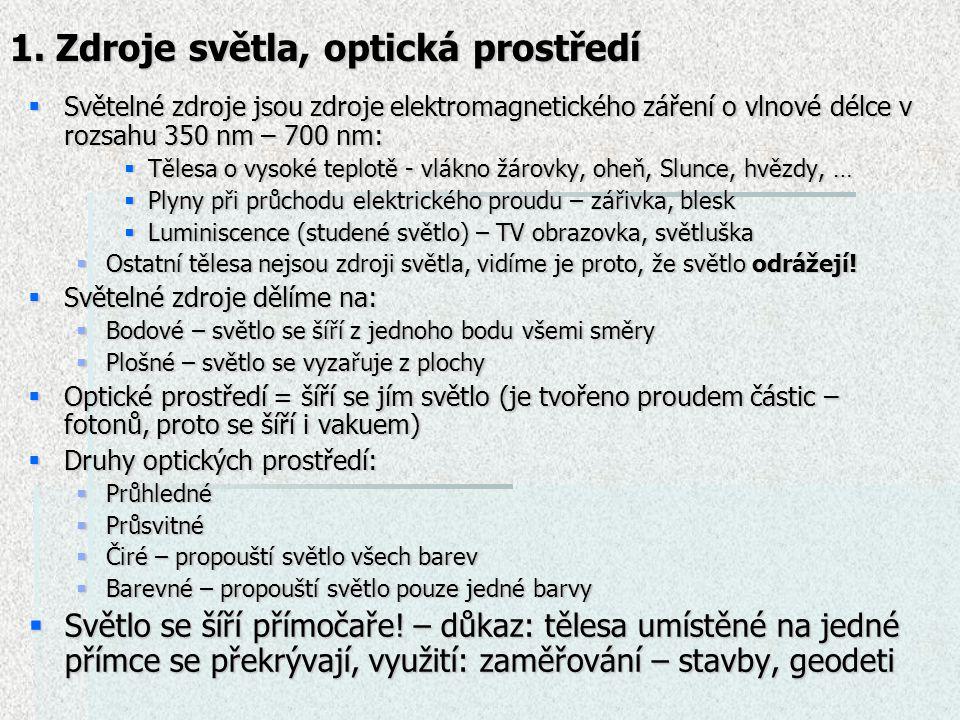 Obsah Optika I.