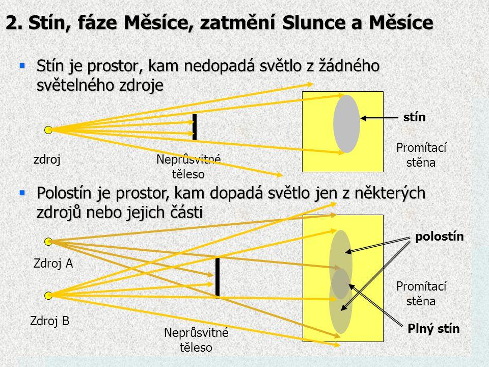 1. Zdroje světla, optická prostředí  Světelné zdroje jsou zdroje elektromagnetického záření o vlnové délce v rozsahu 350 nm – 700 nm:  Tělesa o vyso