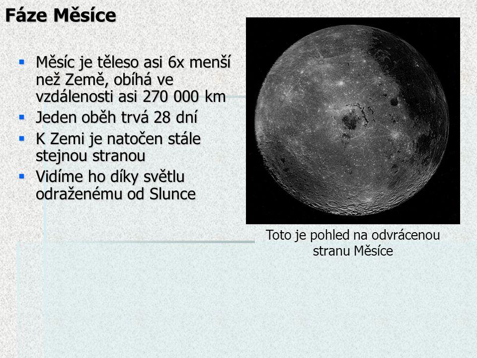 Fáze Měsíce  Měsíc je těleso asi 6x menší než Země, obíhá ve vzdálenosti asi 270 000 km  Jeden oběh trvá 28 dní  K Zemi je natočen stále stejnou stranou  Vidíme ho díky světlu odraženému od Slunce Toto je pohled na odvrácenou stranu Měsíce