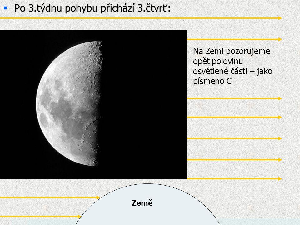 Země  Po 3.týdnu pohybu přichází 3.čtvrť: Měsíc Na Zemi pozorujeme opět polovinu osvětlené části – jako písmeno C