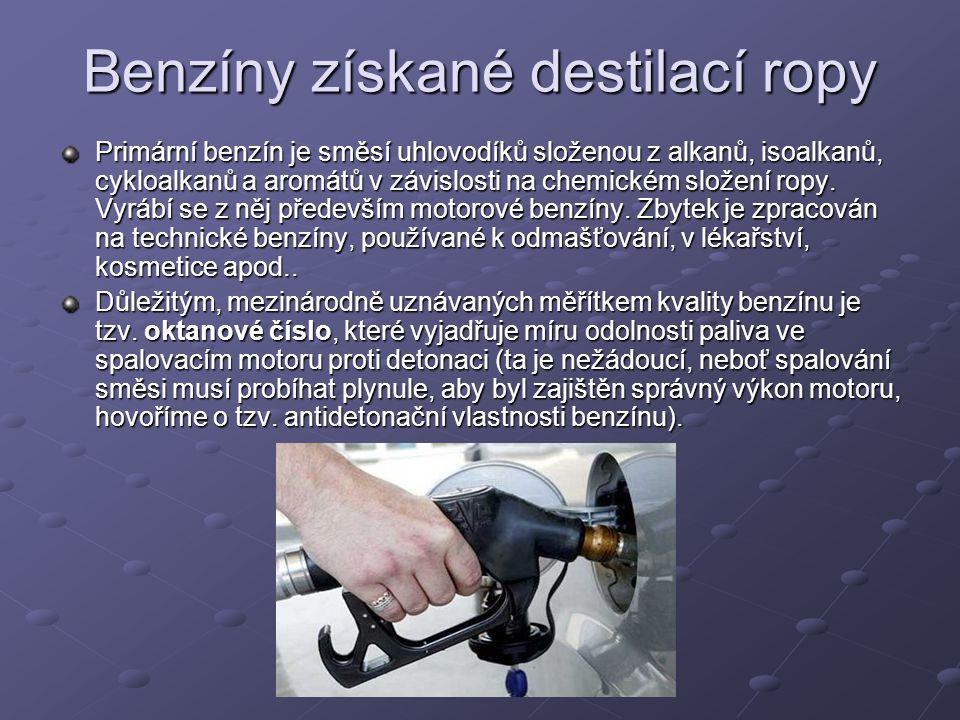 Benzíny získané destilací ropy Primární benzín je směsí uhlovodíků složenou z alkanů, isoalkanů, cykloalkanů a aromátů v závislosti na chemickém slože