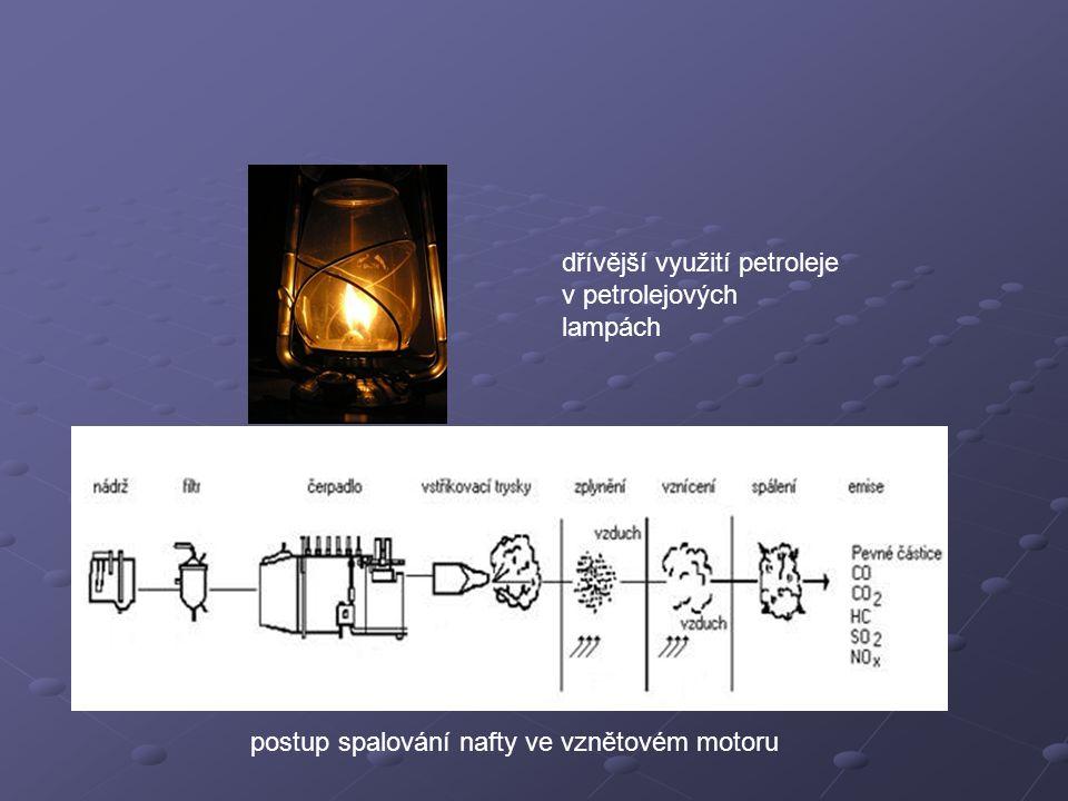 Další produkty Olejové destiláty se uplatňují jako mazací oleje.