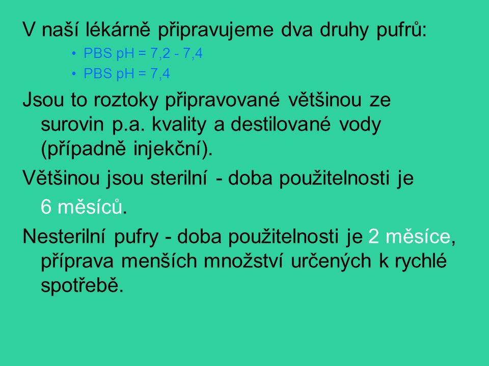 RECEPTŮRA PŘÍPRAVY PUFRU PBS pH = 7,2 - 7,4 PBS pH = 7,4 NaCl8,240160 Na 2 HPO 4 12H 2 O2,914,558 KH 2 PO 4 0,214 KCl0,214 H2OH2Oad 1000ad 5000ad 20000 Na 2 HPO 4 12H 2 O28,48 (roztok A) NaH 2 PO 4 2H 2 O4,992 (roztok B) NaCl 17,532 H2OH2O ad 2000