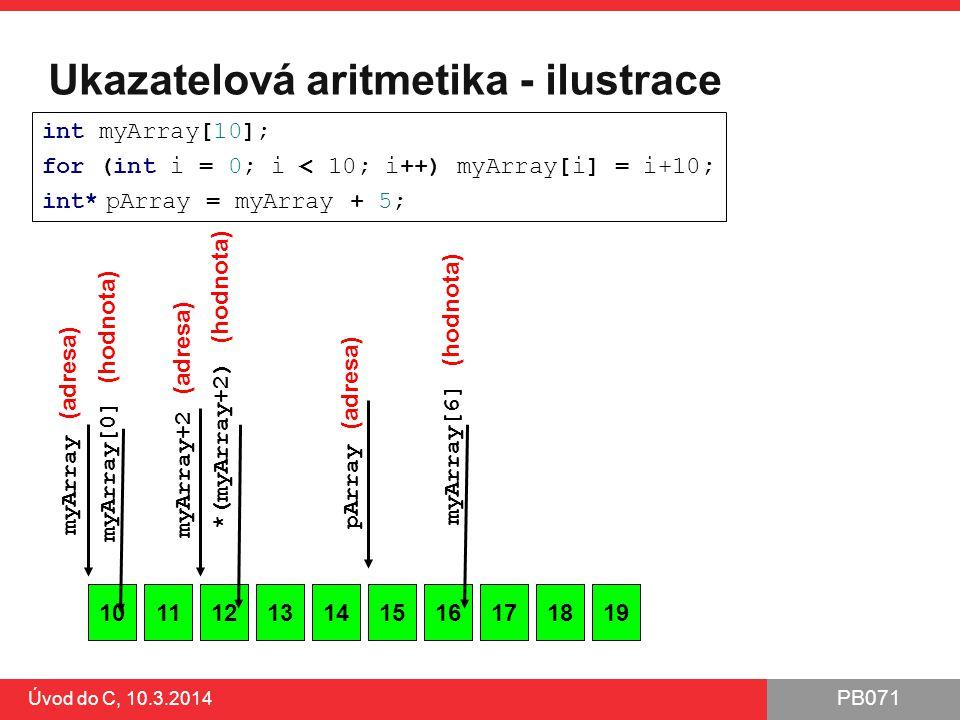 PB071 Úvod do C, 10.3.2014 Ukazatelová aritmetika - ilustrace 10111213141516171819 myArray (adresa) myArray+2 (adresa) myArray[0] (hodnota) *(myArray+2) (hodnota) myArray[6] (hodnota) int myArray[10]; for (int i = 0; i < 10; i++) myArray[i] = i+10; int* pArray = myArray + 5; pArray (adresa)