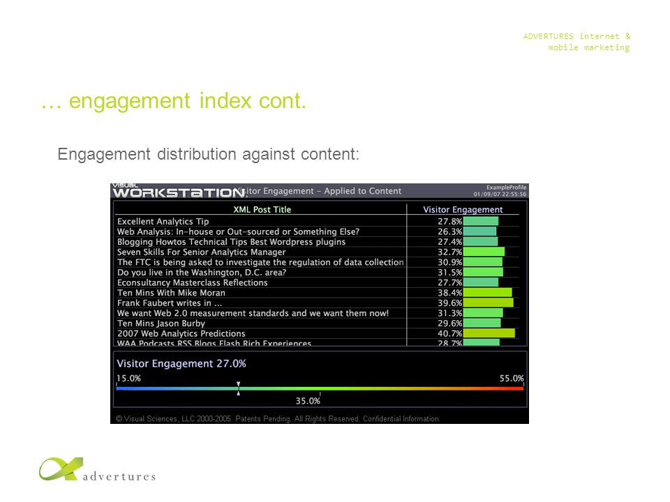 ADVERTURES internet & mobile marketing … engagement index cont. Engagement distribution against content:
