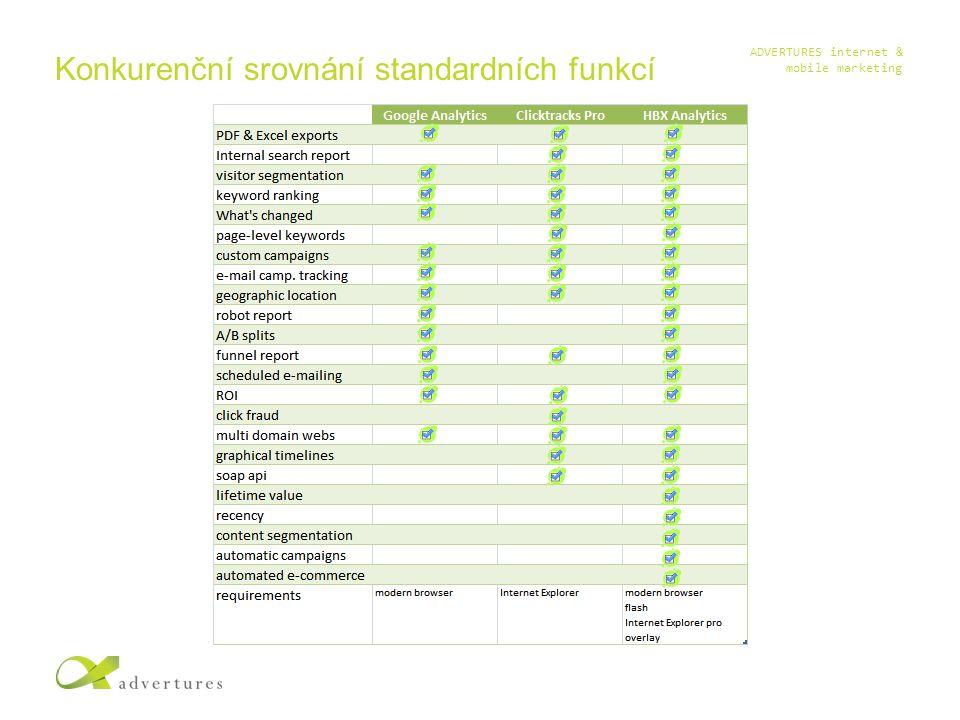 ADVERTURES internet & mobile marketing Konkurenční srovnání standardních funkcí