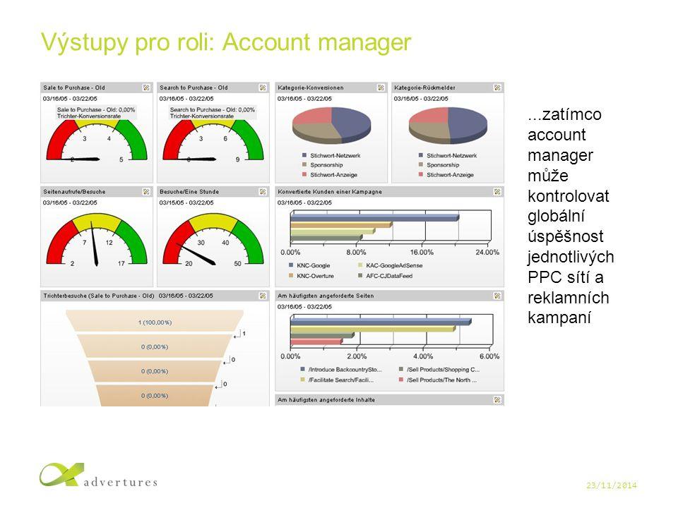 23/11/2014 Výstupy pro roli: Account manager...zatímco account manager může kontrolovat globální úspěšnost jednotlivých PPC sítí a reklamních kampaní