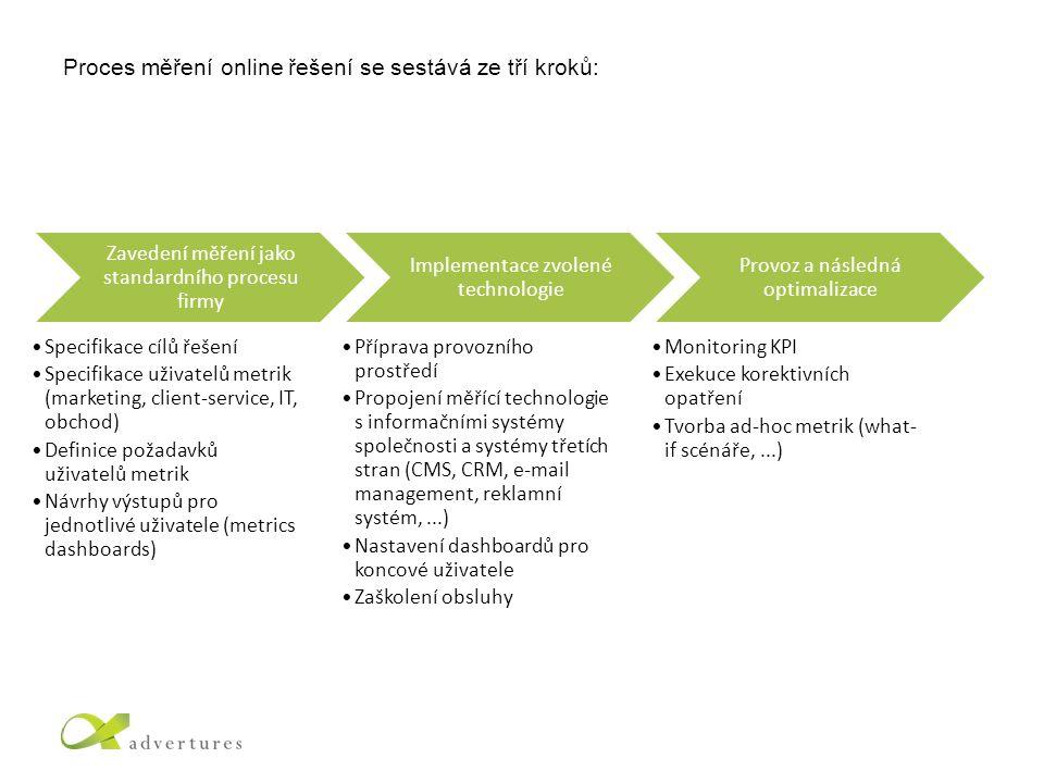 Proces měření online řešení se sestává ze tří kroků: Zavedení měření jako standardního procesu firmy Specifikace cílů řešení Specifikace uživatelů metrik (marketing, client-service, IT, obchod) Definice požadavků uživatelů metrik Návrhy výstupů pro jednotlivé uživatele (metrics dashboards) Implementace zvolené technologie Příprava provozního prostředí Propojení měřící technologie s informačními systémy společnosti a systémy třetích stran (CMS, CRM, e-mail management, reklamní systém,...) Nastavení dashboardů pro koncové uživatele Zaškolení obsluhy Provoz a následná optimalizace Monitoring KPI Exekuce korektivních opatření Tvorba ad-hoc metrik (what- if scénáře,...)