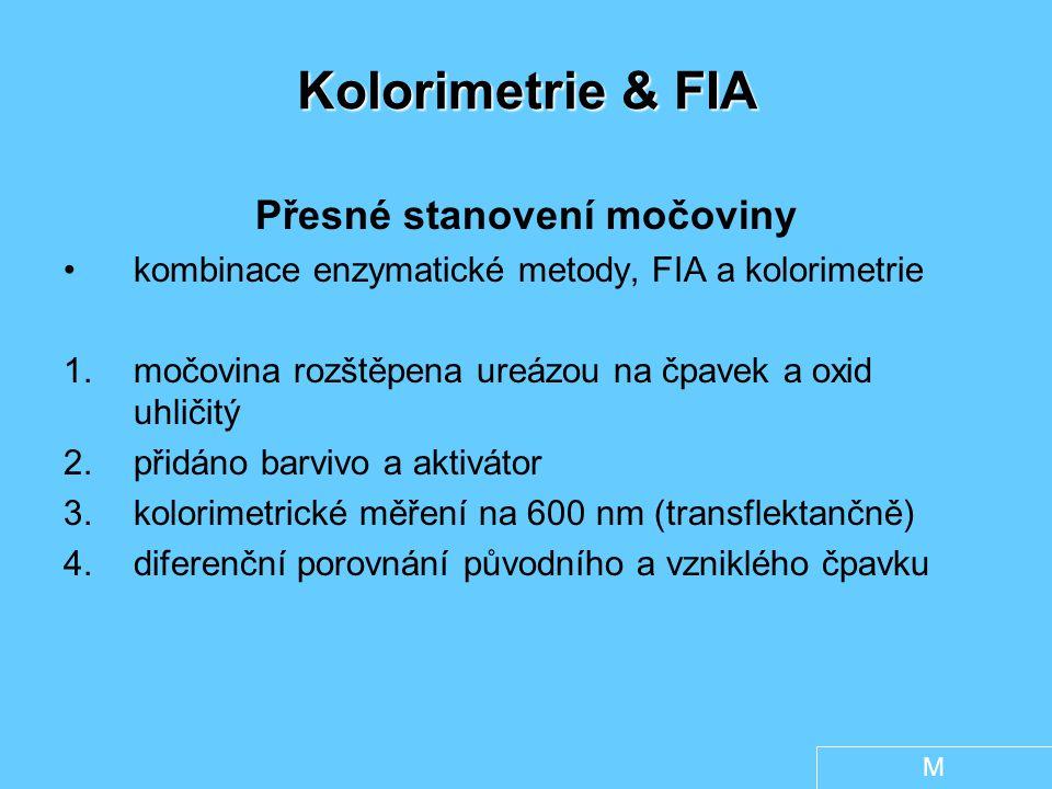 Kolorimetrie & FIA Přesné stanovení močoviny kombinace enzymatické metody, FIA a kolorimetrie 1.močovina rozštěpena ureázou na čpavek a oxid uhličitý 2.přidáno barvivo a aktivátor 3.kolorimetrické měření na 600 nm (transflektančně) 4.diferenční porovnání původního a vzniklého čpavku M