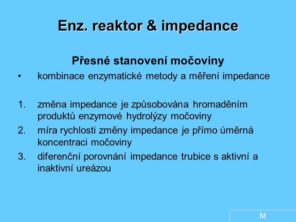 Enz. reaktor & impedance Přesné stanovení močoviny kombinace enzymatické metody a měření impedance 1.změna impedance je způsobována hromaděním produkt