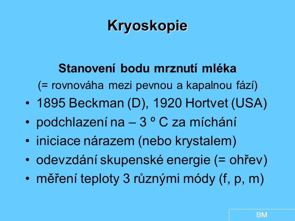 Kryoskopie Stanovení bodu mrznutí mléka (= rovnováha mezi pevnou a kapalnou fází) 1895 Beckman (D), 1920 Hortvet (USA) podchlazení na – 3 º C za míchání iniciace nárazem (nebo krystalem) odevzdání skupenské energie (= ohřev) měření teploty 3 různými módy (f, p, m) BM