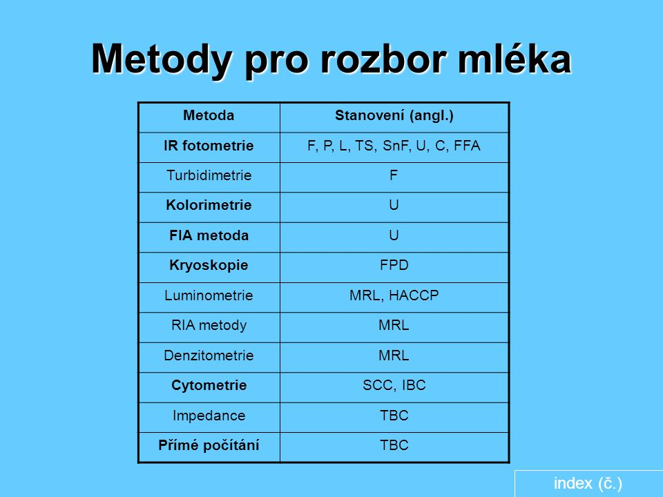 Metody pro rozbor mléka MetodaStanovení (angl.) IR fotometrieF, P, L, TS, SnF, U, C, FFA TurbidimetrieF KolorimetrieU FIA metodaU KryoskopieFPD LuminometrieMRL, HACCP RIA metodyMRL DenzitometrieMRL CytometrieSCC, IBC ImpedanceTBC Přímé počítáníTBC index (č.)