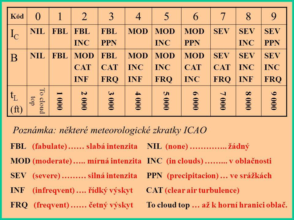 5 B h B h B h B t L Pokud je požadováno, zařazuje se skupina 5 B h B h B h B t L, která obsahuje předpověď turbulence. Skupina se opakuje tolikrát, ko