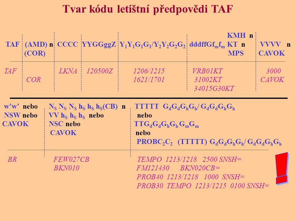 Tvar kódu letištní předpovědi TAF KMH n TAF (AMD) n CCCC YYGGggZ Y 1 Y 1 G 1 G 1 /Y 2 Y 2 G 2 G 2 dddffGf m f m KT n VVVV n (COR) MPS CAVOK TAF LKNA 120500Z 1206/1215 VRB01KT 3000 COR 1621/1701 31002KT CAVOK 34015G30KT w'w' nebo N S N S N S h S h S h S (CB) n TTTTT G d G d G h G h / G d G d G h G h NSW nebo VV h S h S h S nebo nebo CAVOK NSC nebo TTG d G d G h G h G m G m CAVOK nebo PROBC 2 C 2 (TTTTT) G d G d G h G h / G d G d G h G h BR FEW027CB TEMPO 1213/1218 2500 SNSH= BKN010 FM121430 BKN020CB= PROB40 1213/1218 1000 SNSH= PROB30 TEMPO 1213/1215 0100 SNSH=