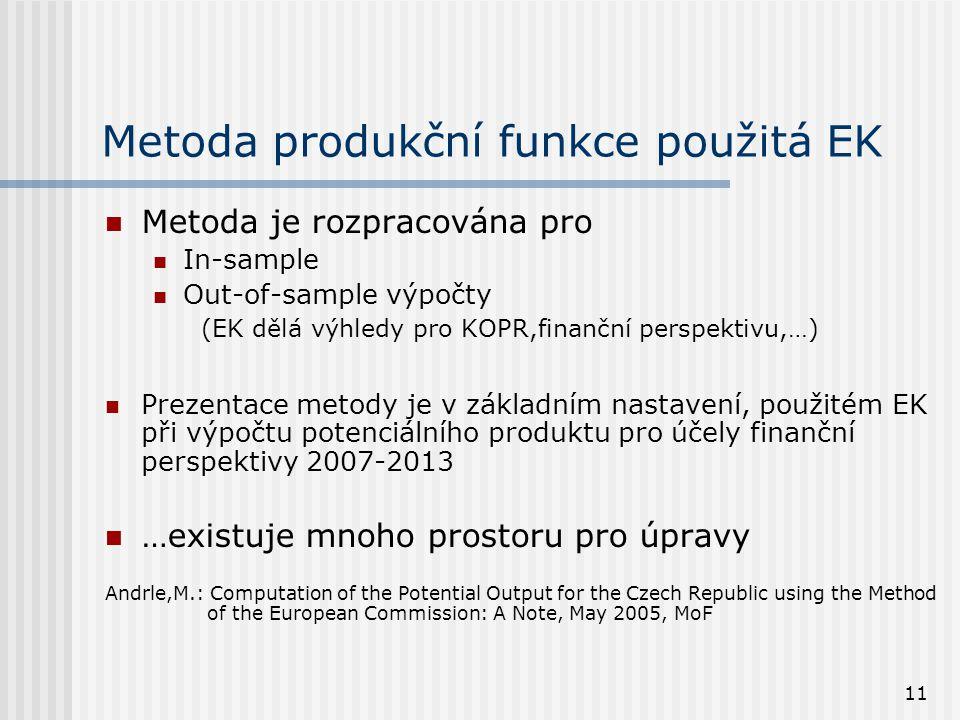 11 Metoda produkční funkce použitá EK Metoda je rozpracována pro In-sample Out-of-sample výpočty (EK dělá výhledy pro KOPR,finanční perspektivu,…) Pre