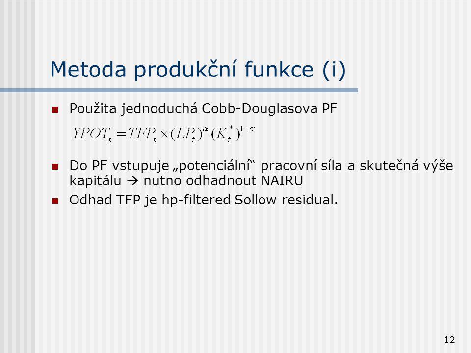 """12 Metoda produkční funkce (i) Použita jednoduchá Cobb-Douglasova PF Do PF vstupuje """"potenciální"""" pracovní síla a skutečná výše kapitálu  nutno odhad"""