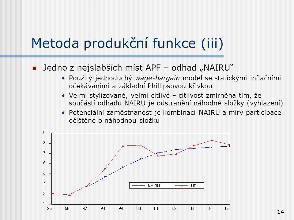 """14 Metoda produkční funkce (iii) Jedno z nejslabších míst APF – odhad """"NAIRU"""" Použitý jednoduchý wage-bargain model se statickými inflačními očekávání"""