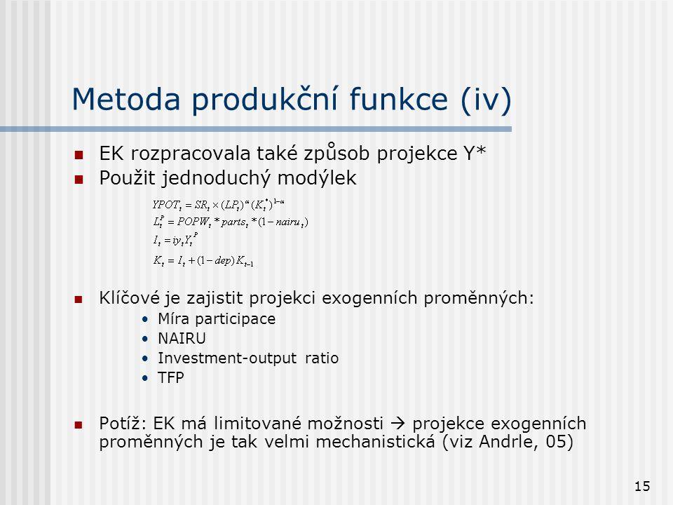 15 Metoda produkční funkce (iv) EK rozpracovala také způsob projekce Y* Použit jednoduchý modýlek Klíčové je zajistit projekci exogenních proměnných: