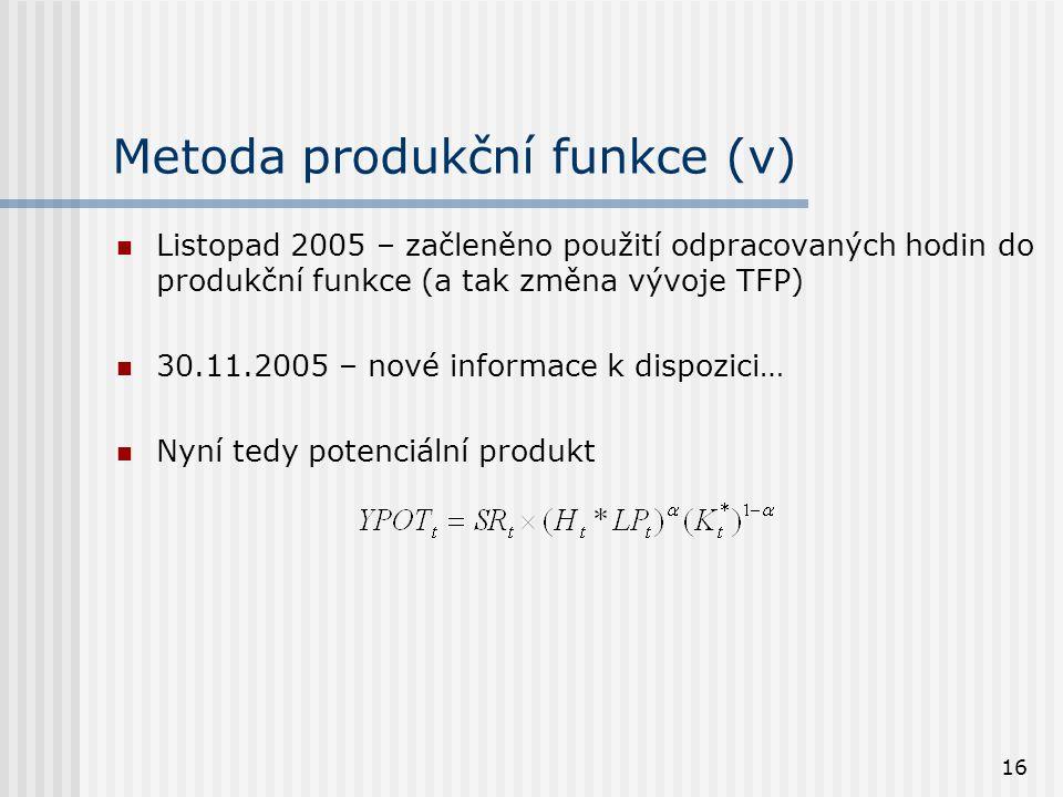 16 Metoda produkční funkce (v) Listopad 2005 – začleněno použití odpracovaných hodin do produkční funkce (a tak změna vývoje TFP) 30.11.2005 – nové in