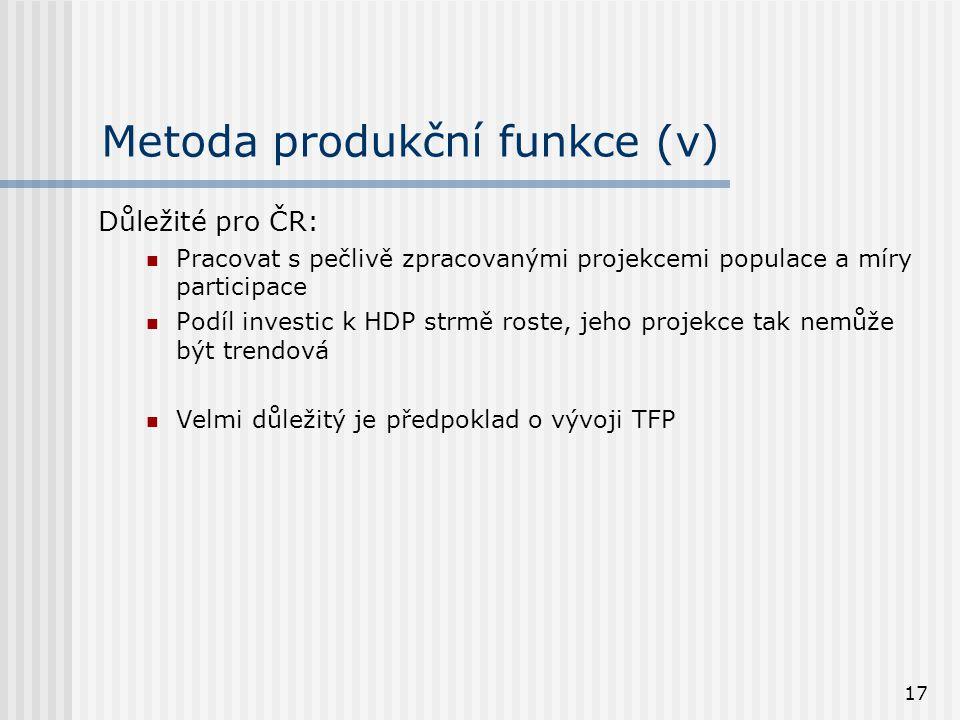 17 Metoda produkční funkce (v) Důležité pro ČR: Pracovat s pečlivě zpracovanými projekcemi populace a míry participace Podíl investic k HDP strmě rost