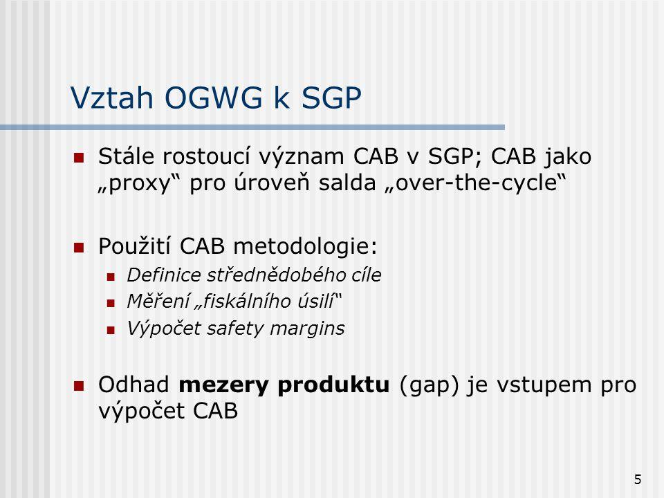 """5 Vztah OGWG k SGP Stále rostoucí význam CAB v SGP; CAB jako """"proxy"""" pro úroveň salda """"over-the-cycle"""" Použití CAB metodologie: Definice střednědobého"""