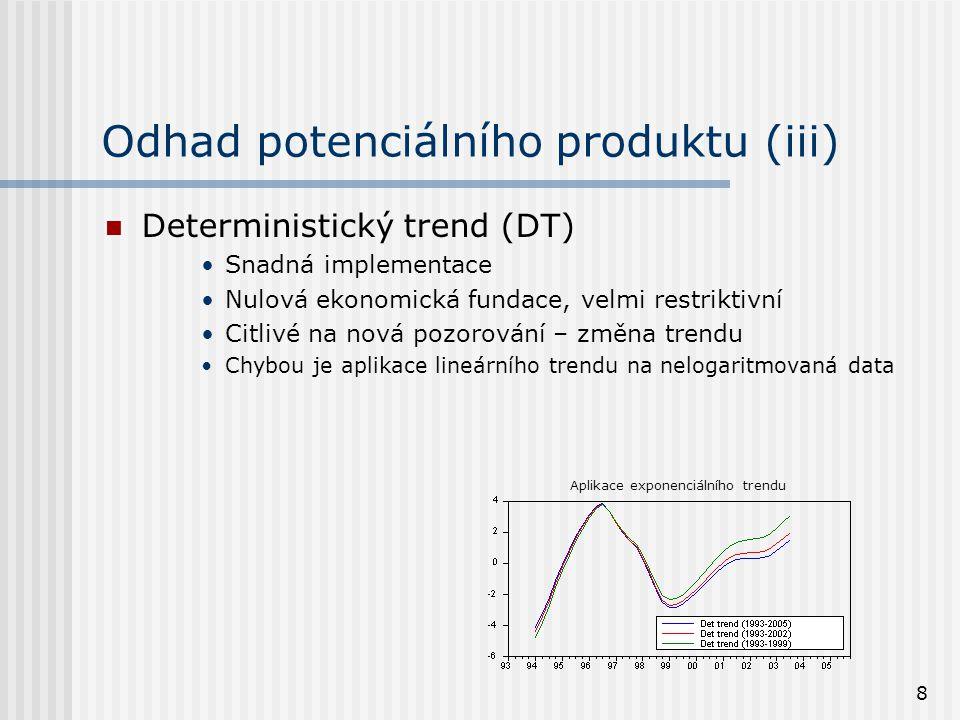 8 Odhad potenciálního produktu (iii) Deterministický trend (DT) Snadná implementace Nulová ekonomická fundace, velmi restriktivní Citlivé na nová pozo