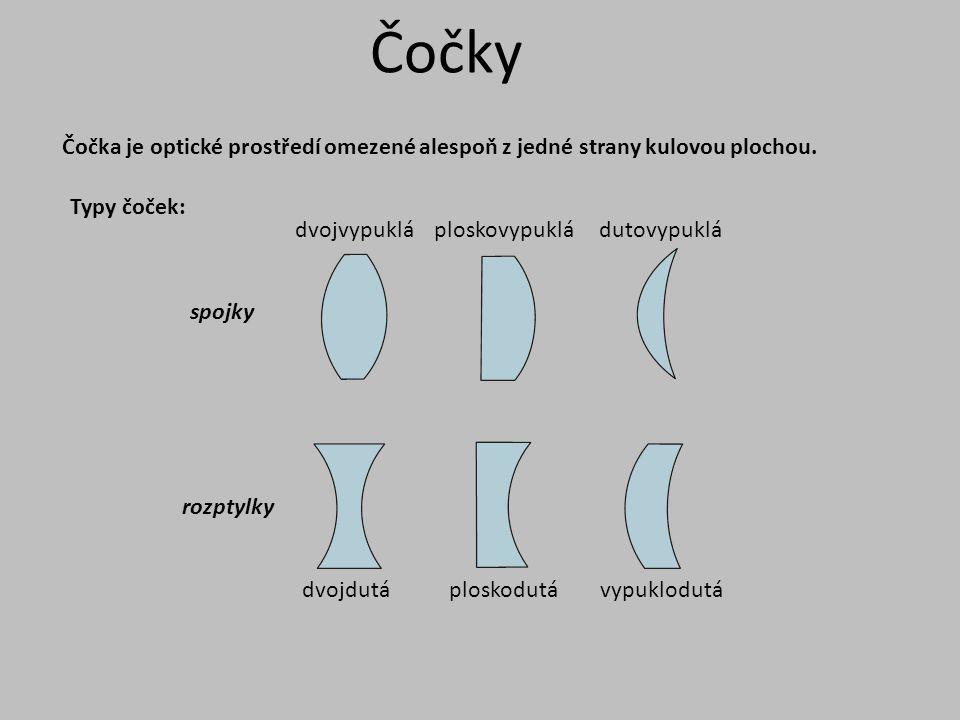 Čočky Čočka je optické prostředí omezené alespoň z jedné strany kulovou plochou. Typy čoček: rozptylky spojky dvojvypuklá ploskovypuklá dutovypuklá dv