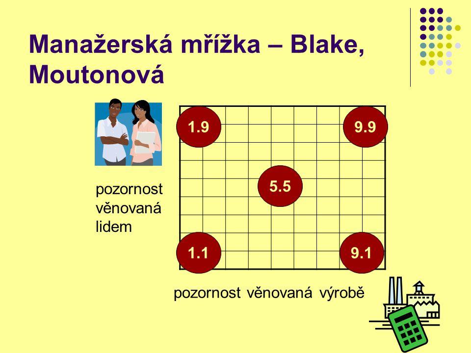 Manažerská mřížka – Blake, Moutonová pozornost věnovaná výrobě pozornost věnovaná lidem 5.5 9.1 9.91.9 1.1