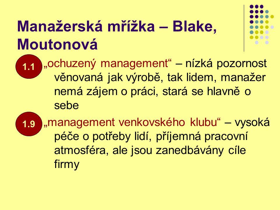 """Manažerská mřížka – Blake, Moutonová 1.9 1.1 """"ochuzený management"""" – nízká pozornost věnovaná jak výrobě, tak lidem, manažer nemá zájem o práci, stará"""