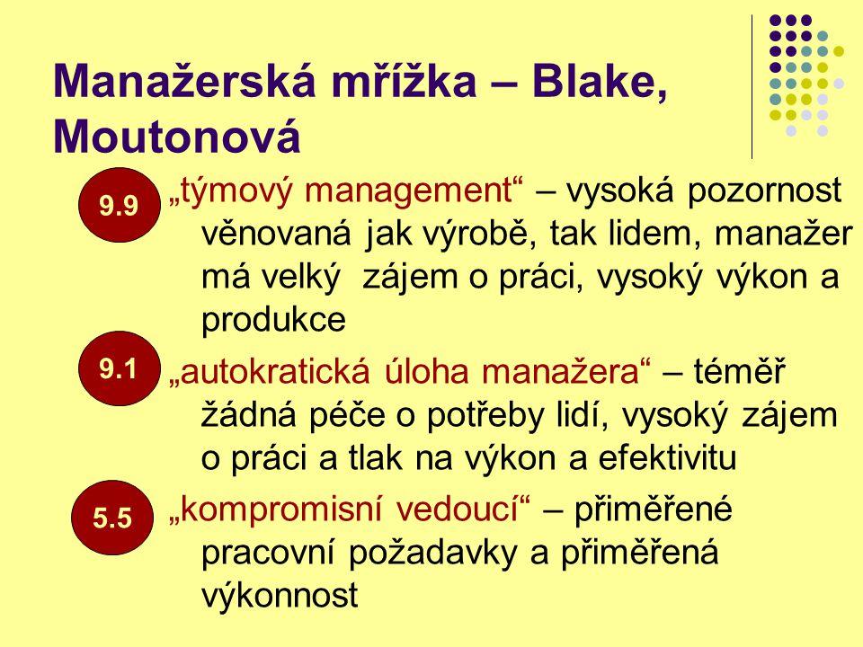 """Manažerská mřížka – Blake, Moutonová 5.5 9.9 9.1 """"týmový management"""" – vysoká pozornost věnovaná jak výrobě, tak lidem, manažer má velký zájem o práci"""