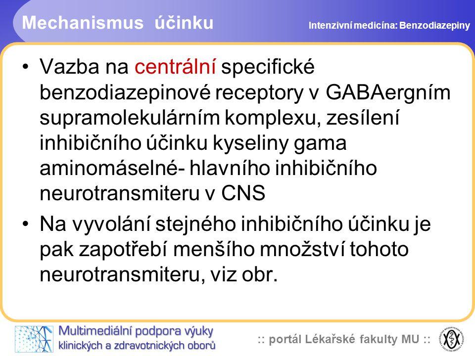 :: portál Lékařské fakulty MU :: Mechanismus účinku Vazba na centrální specifické benzodiazepinové receptory v GABAergním supramolekulárním komplexu, zesílení inhibičního účinku kyseliny gama aminomáselné- hlavního inhibičního neurotransmiteru v CNS Na vyvolání stejného inhibičního účinku je pak zapotřebí menšího množství tohoto neurotransmiteru, viz obr.