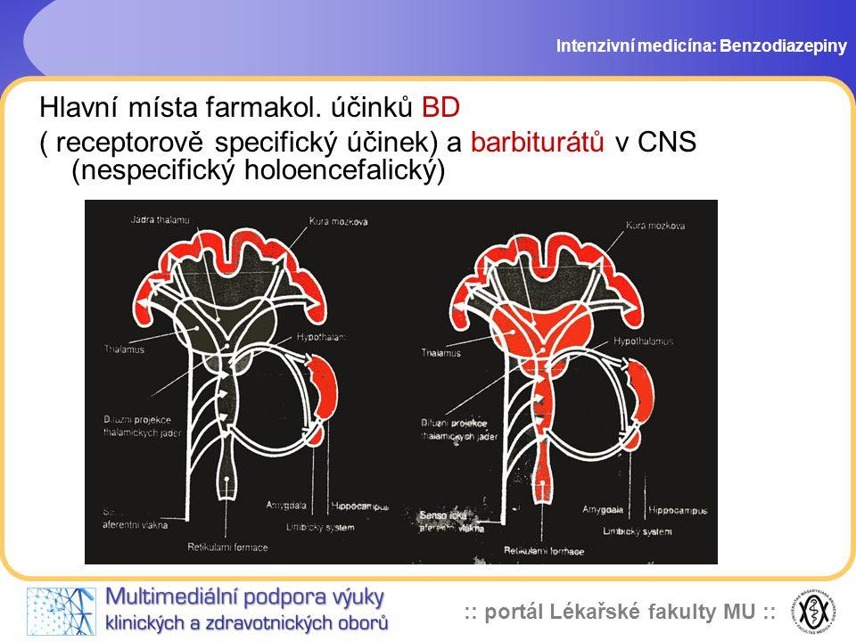 :: portál Lékařské fakulty MU :: Hlavní místa farmakol. účinků BD ( receptorově specifický účinek) a barbiturátů v CNS (nespecifický holoencefalický)
