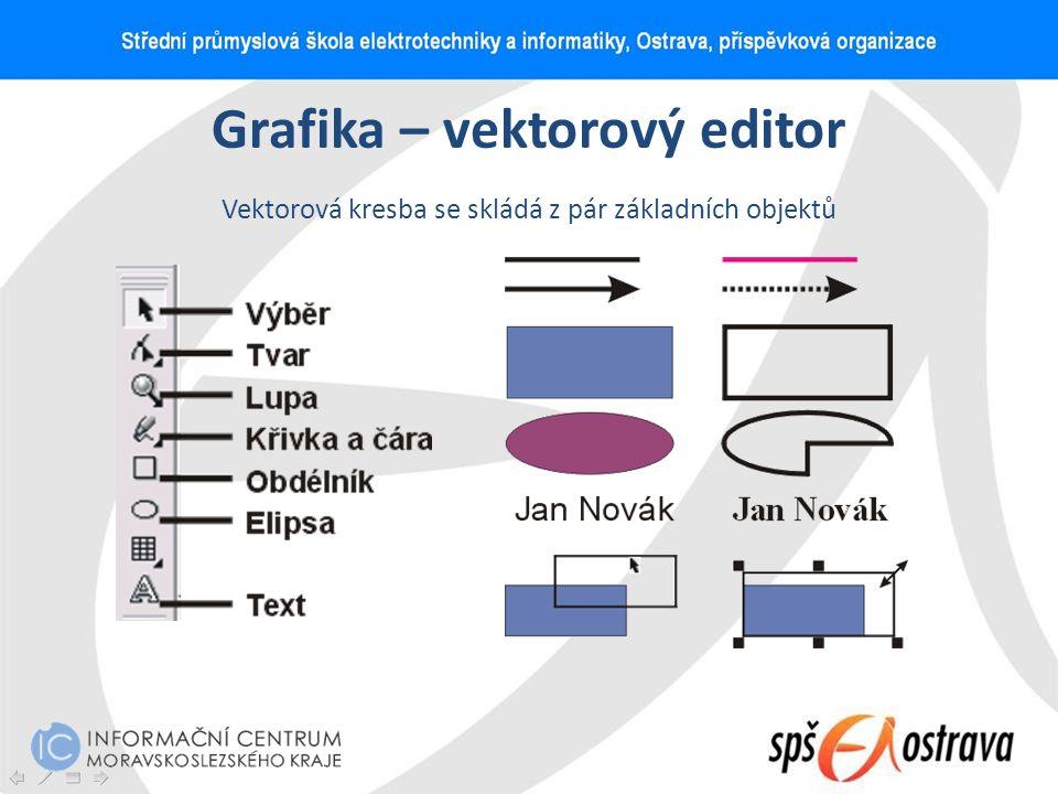 Grafika – vektorový editor Vektorová kresba se skládá z pár základních objektů