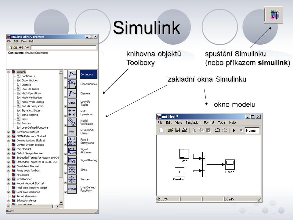Simulink základní okna Simulinku knihovna objektů Toolboxy spuštění Simulinku (nebo příkazem simulink) okno modelu