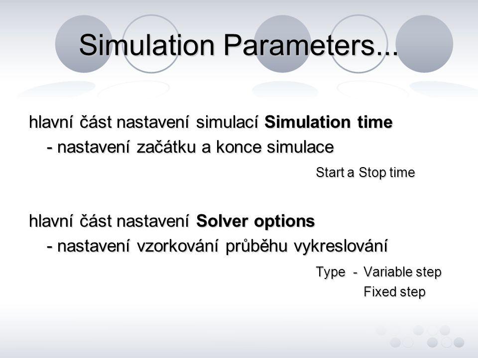 Subsystém - v záložka Parameters se tvoří zadávací formulář, který se vyvolá poklepáním na masku systému, formulářem se předávají proměnné a jím přiřazené hodnoty do systému - subsystému lze vytvořit v záložce Documentation, help a kompletní popis modelu, tedy lze jím vytvořit plnohodnotný objekt, který lze následně zařadit do knihovny objektů