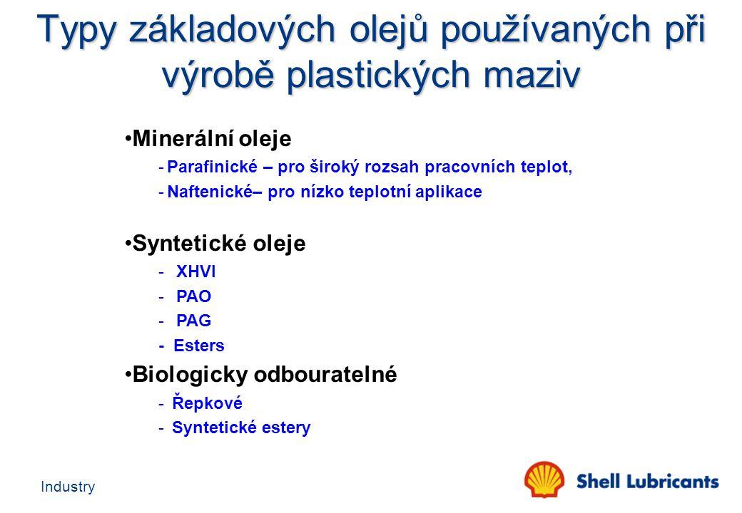 Industry Typy základových olejů používaných při výrobě plastických maziv Minerální oleje -Parafinické – pro široký rozsah pracovních teplot, -Naftenic