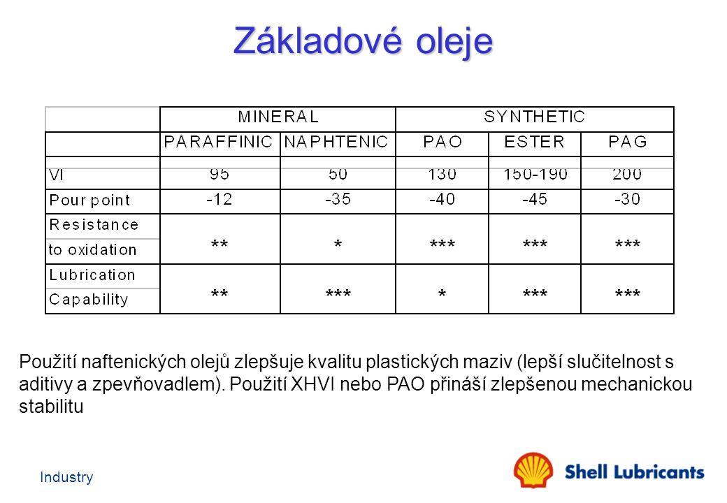Industry Použití naftenických olejů zlepšuje kvalitu plastických maziv (lepší slučitelnost s aditivy a zpevňovadlem). Použití XHVI nebo PAO přináší zl
