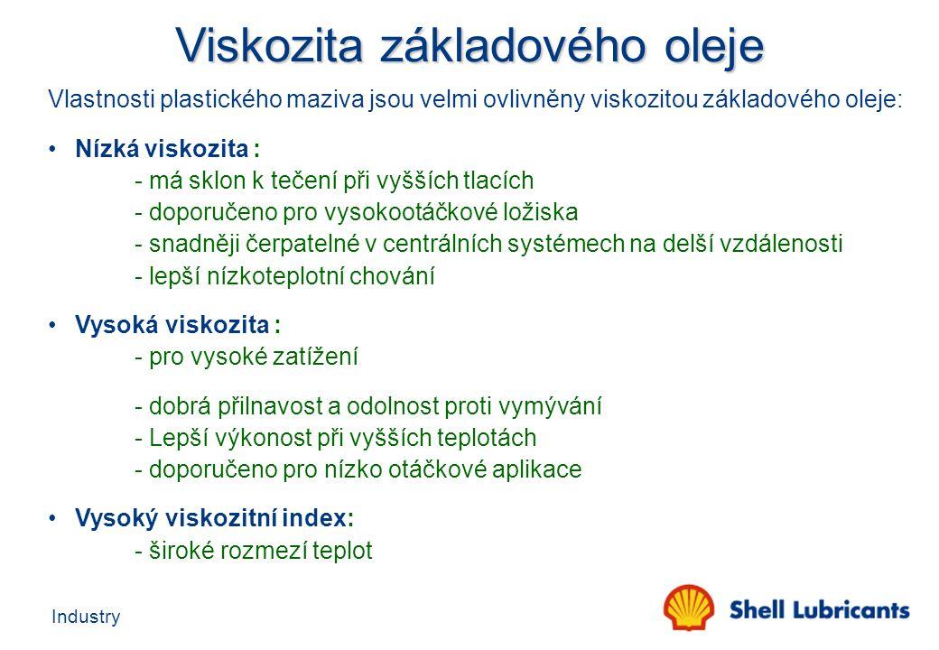 Industry Viskozita základového oleje Vlastnosti plastického maziva jsou velmi ovlivněny viskozitou základového oleje: Nízká viskozita : - má sklon k t