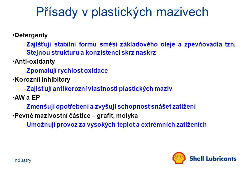 Industry Přísady v plastických mazivech Detergenty -Zajíšťují stabilní formu směsi základového oleje a zpevňovadla tzn. Stejnou strukturu a konzistenc