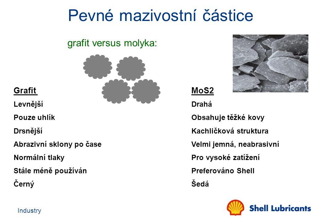Industry Grafit MoS2 LevnějšíDrahá Pouze uhlíkObsahuje těžké kovy DrsnějšíKachličková struktura Abrazivní sklony po časeVelmi jemná, neabrasivní Normá
