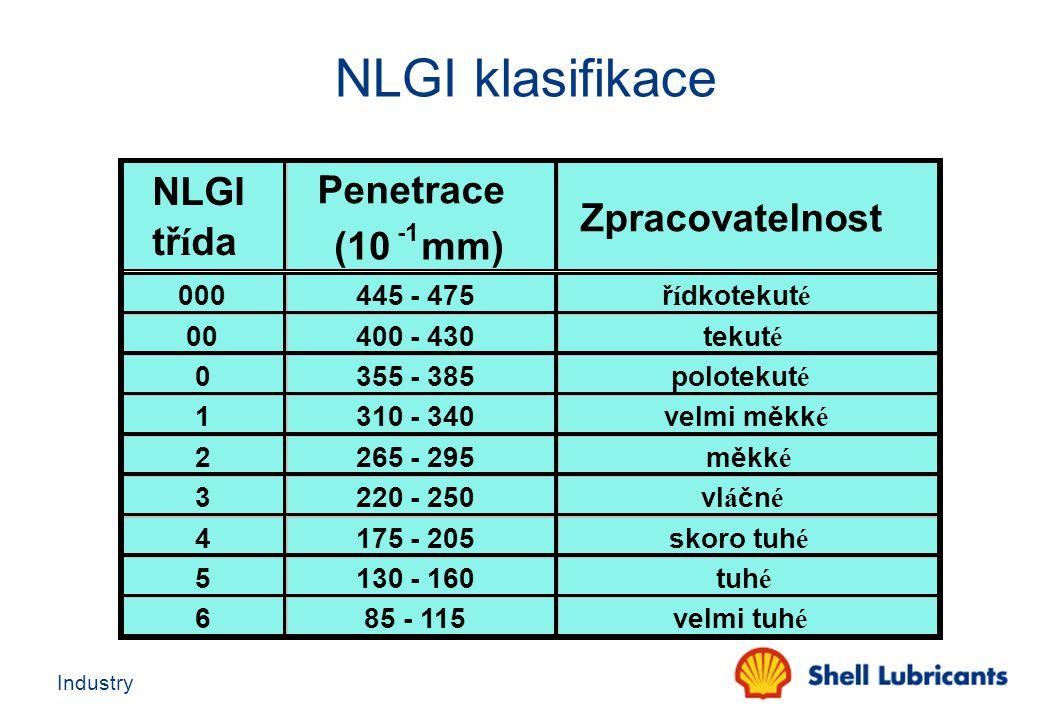 Industry NLGI tř í da Penetrace (10 mm) Zpracovatelnost 000445 - 475ř í dkotekut é 00400 - 430tekut é 0355 - 385polotekut é 1310 - 340velmi měkk é 226