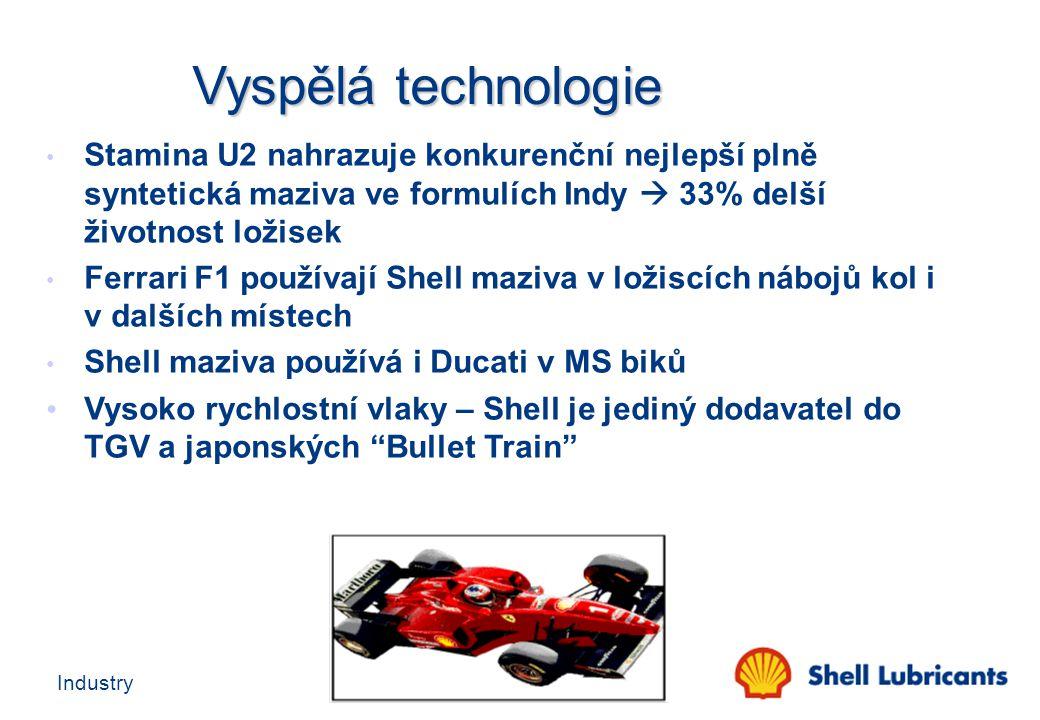 Industry Vyspělá technologie Stamina U2 nahrazuje konkurenční nejlepší plně syntetická maziva ve formulích Indy  33% delší životnost ložisek Ferrari