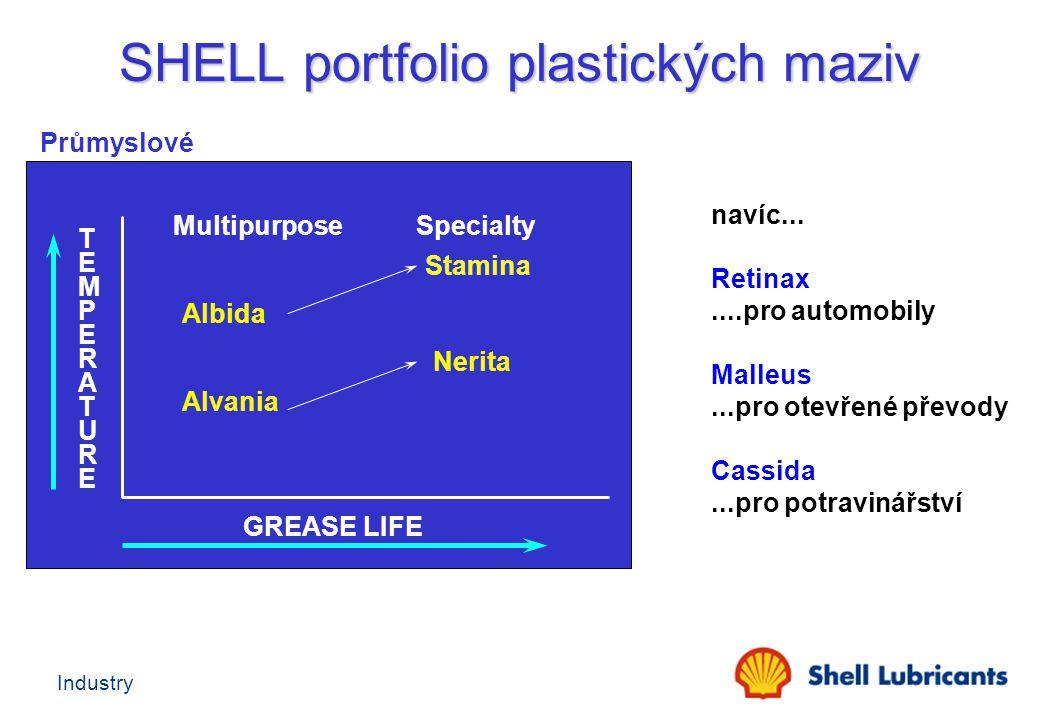 Industry SHELL portfolio plastických maziv MultipurposeSpecialty Albida Alvania Stamina Nerita GREASE LIFE TEMPERATURETEMPERATURE navíc... Retinax....