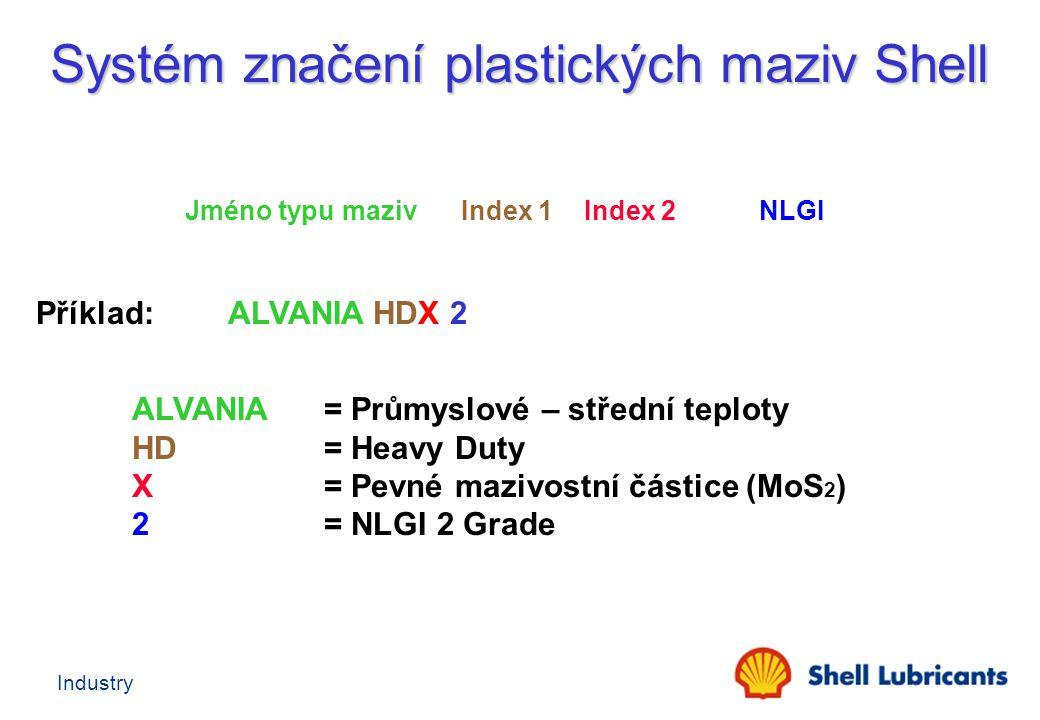 Industry Systém značení plastických maziv Shell Příklad:ALVANIA HDX 2 ALVANIA = Průmyslové – střední teploty HD = Heavy Duty X = Pevné mazivostní část